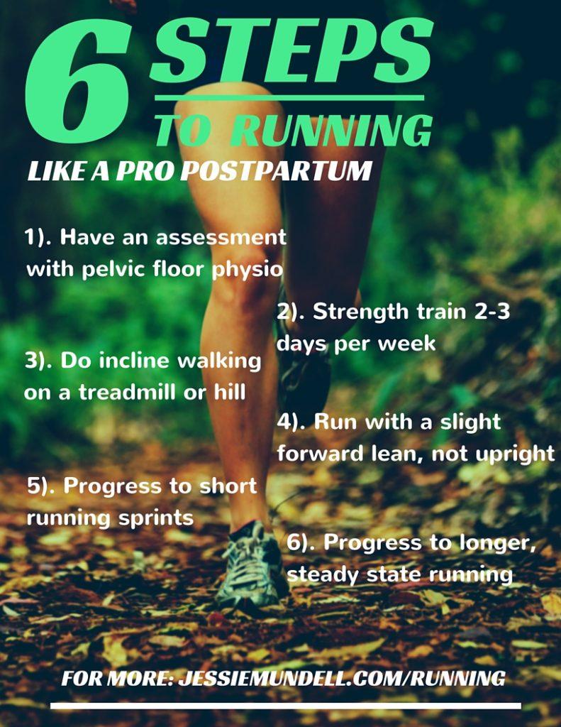 6 Steps to Running Postpartum